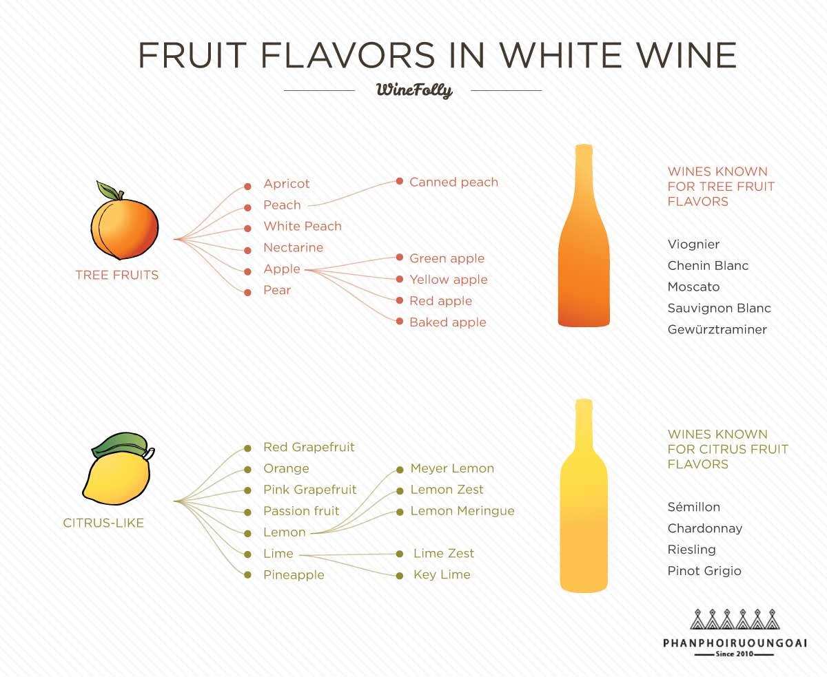 Mùi hương trái cây trong rượu vang trắng