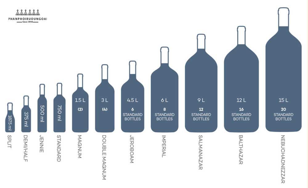 Các loại dung tích chai với rượu vang