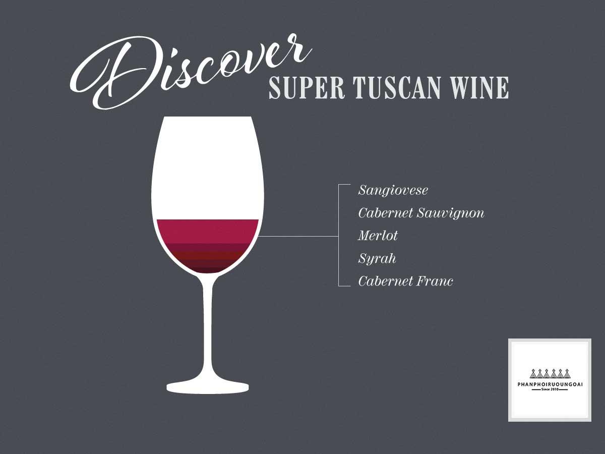 Khám phá rượu vang Super Tuscan của Ý