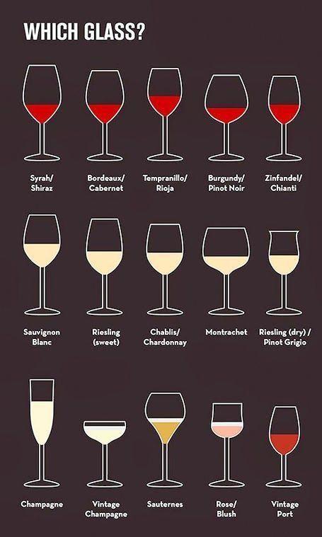 Các loại ly rượu vang