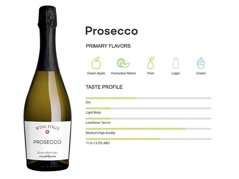 Thông tin về rượu vang Prosecco từ Ý