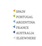 Các quốc gia trồng nho rượu Tempranillo