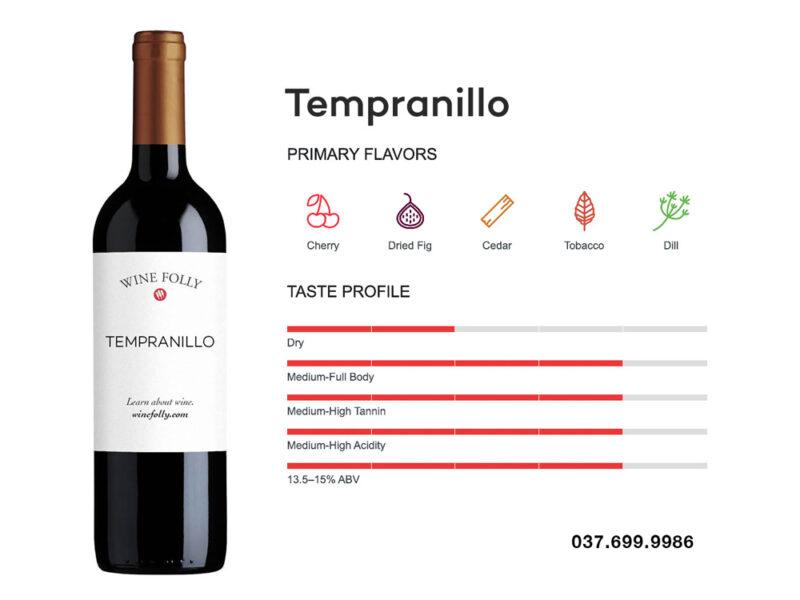 Hương vị chủ đạo của giống nho rượu Tempranillo