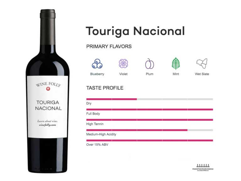 Thông tin hương vị rượu vang Touriga Nacional